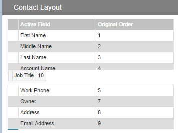 iLink Configurable Layouts for orchestrating Sales Cloud and Google Data